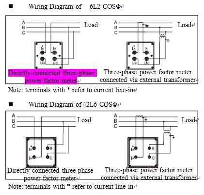 20140611104012 0179 47861 analog power factor meter circuit diagram efcaviation com power factor meter wiring diagram at bayanpartner.co